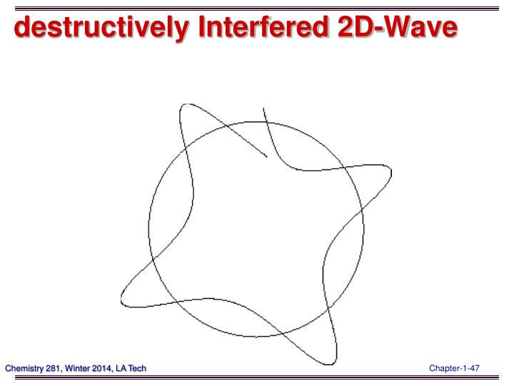 destructively Interfered 2D-Wave