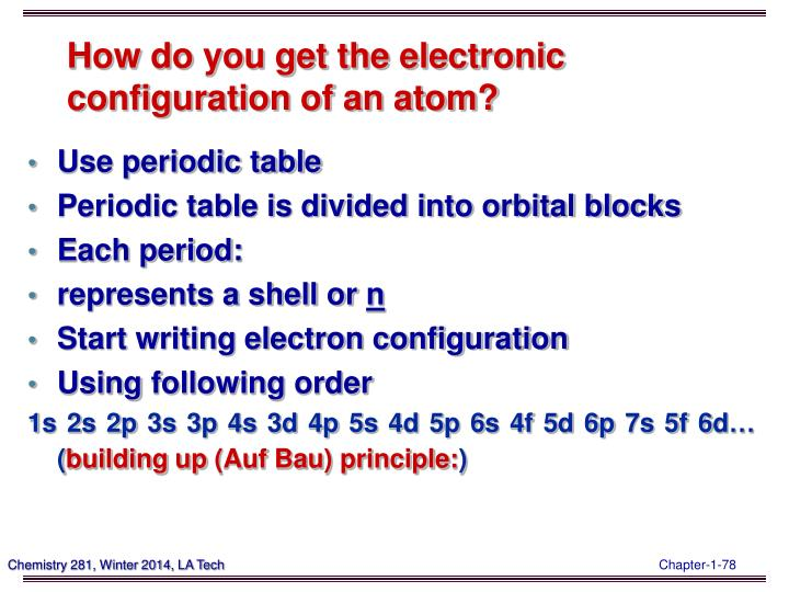 How do you get the electronic configuration of an atom?