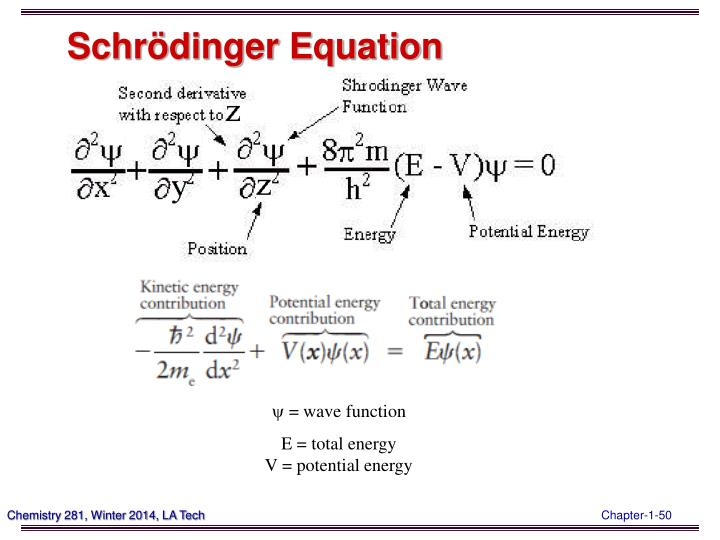 Schrödinger Equation