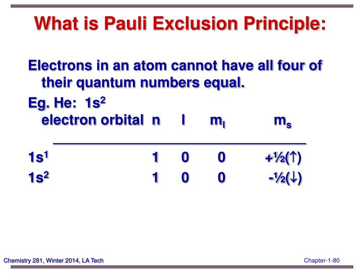 What is Pauli Exclusion Principle: