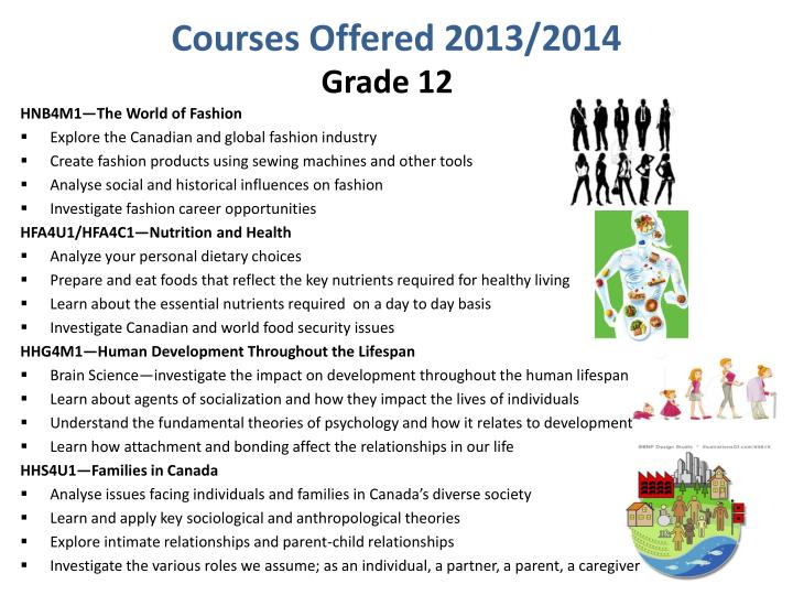 Courses Offered 2013/2014