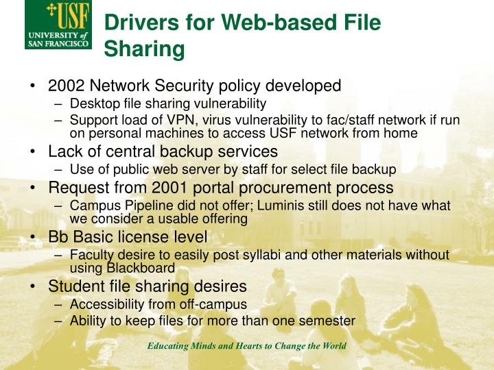 Drivers for web based file sharing