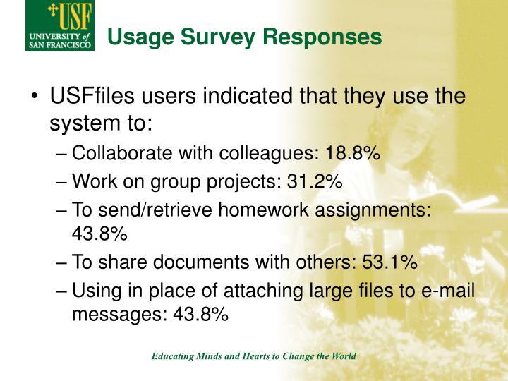 Usage Survey Responses
