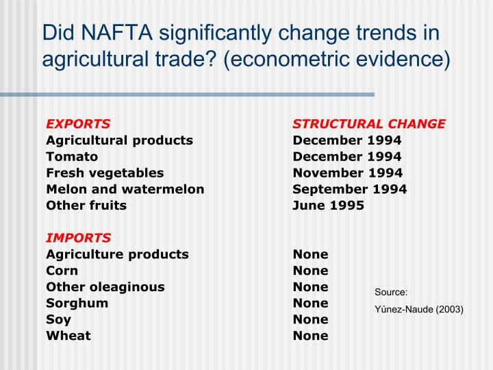 Did NAFTA significantly change trends in agricultural trade? (econometric evidence)