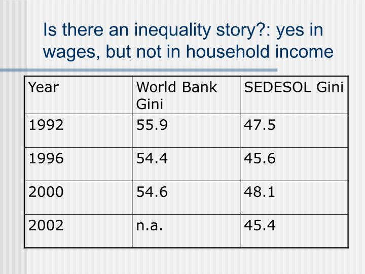 Is there an inequality story?: yes in wages, but not in household income