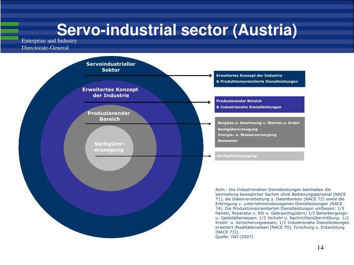 Erweitertes Konzept der Industrie