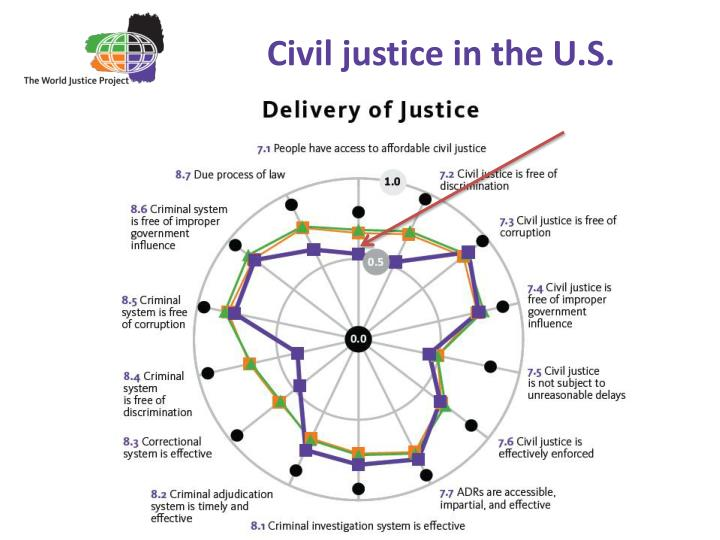 world justice system When a justice system doesn't work by guiding victims all over the world through their justice systems, we: ©2018 international justice mission.