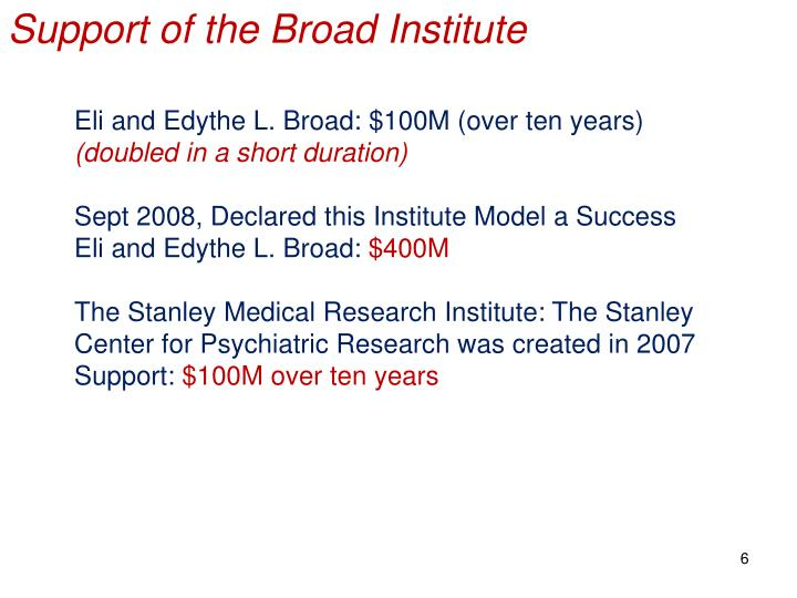 Support of the Broad Institute