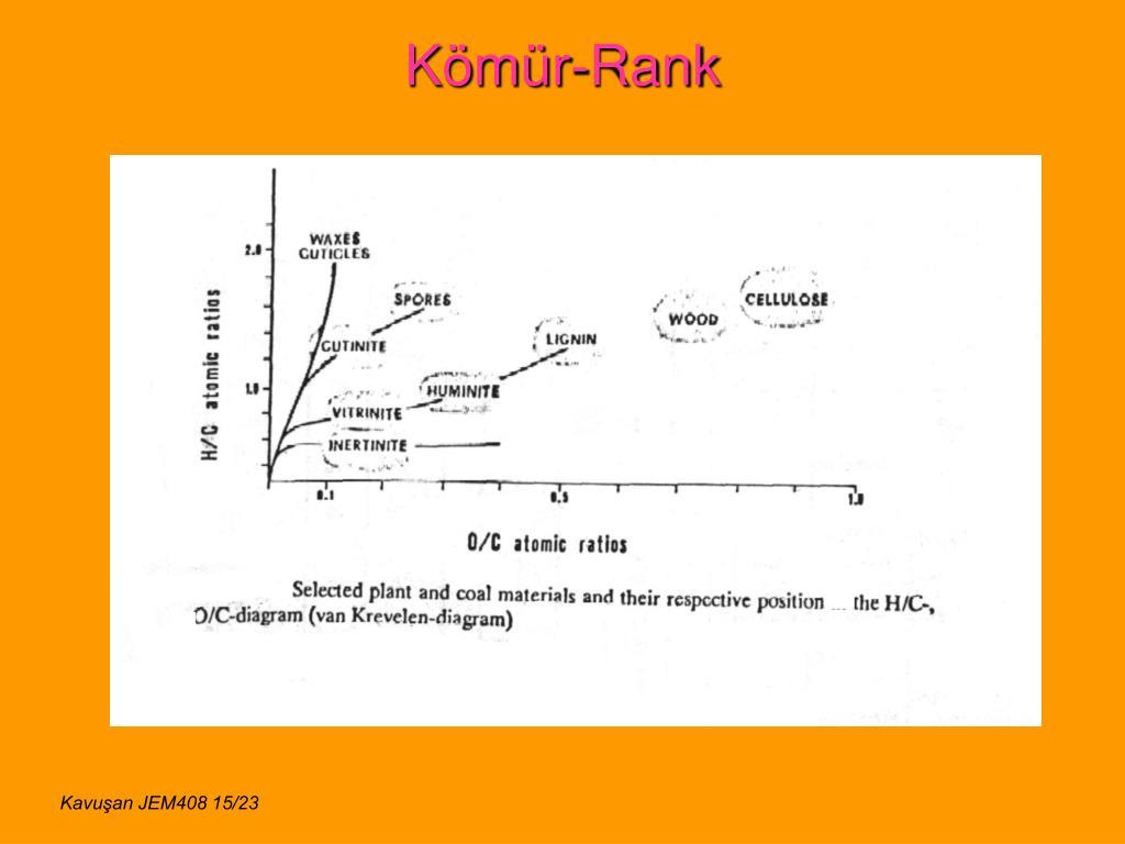 Ppt Komur Rank Powerpoint Presentation Free Download Id 4996942