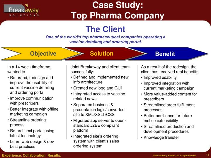 subhiksha pharma case study N-pharma case study n-pharma case study 6611 words jan 23rd, 2012 27 pages  2003) our case study revolves around cadmex pharma, a pharmaceutical company based in tampa, florida it markets products in 127 countries globally and is heavily invested in the reearch and development of new drugs gentura is a biotechnology company based in.