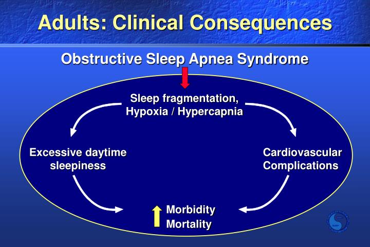 Adults: Clinical Consequences