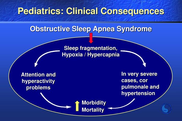 Pediatrics: Clinical Consequences