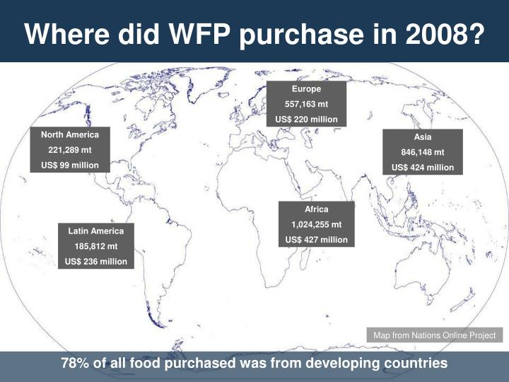 Where did wfp purchase in 2008