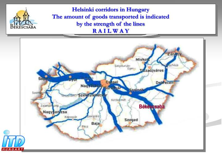 Helsinki corridors in Hungary