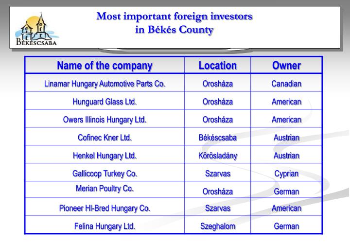 Most important foreign investors