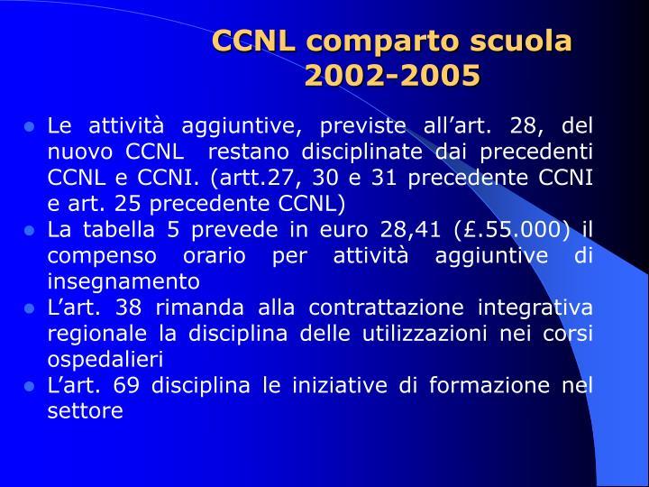 CCNL comparto scuola