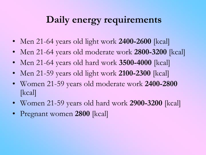 Daily energy requirements