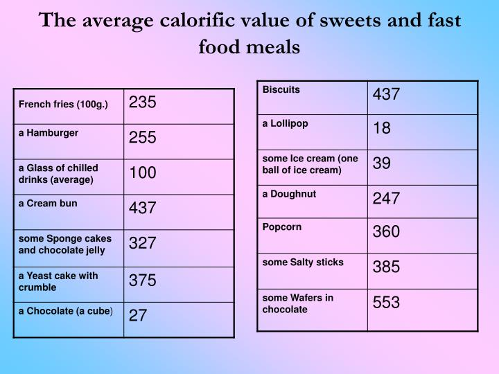 The average calorific value of sweets and fast food meals