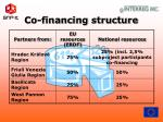 co financing structure