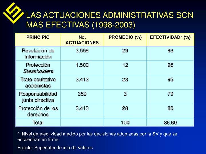 LAS ACTUACIONES ADMINISTRATIVAS SON MAS EFECTIVAS (1998-2003)