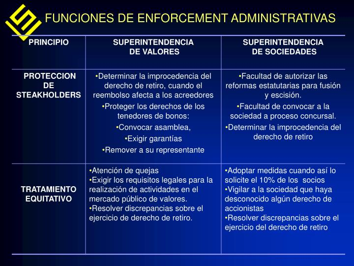 FUNCIONES DE ENFORCEMENT ADMINISTRATIVAS