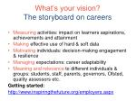 what s your vision the storyboard on careers