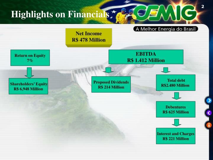 Highlights on Financials