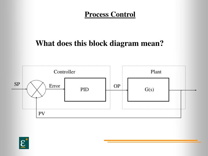 PPT - Process Control What does this block diagram mean? PowerPoint  Presentation - ID:4998485SlideServe