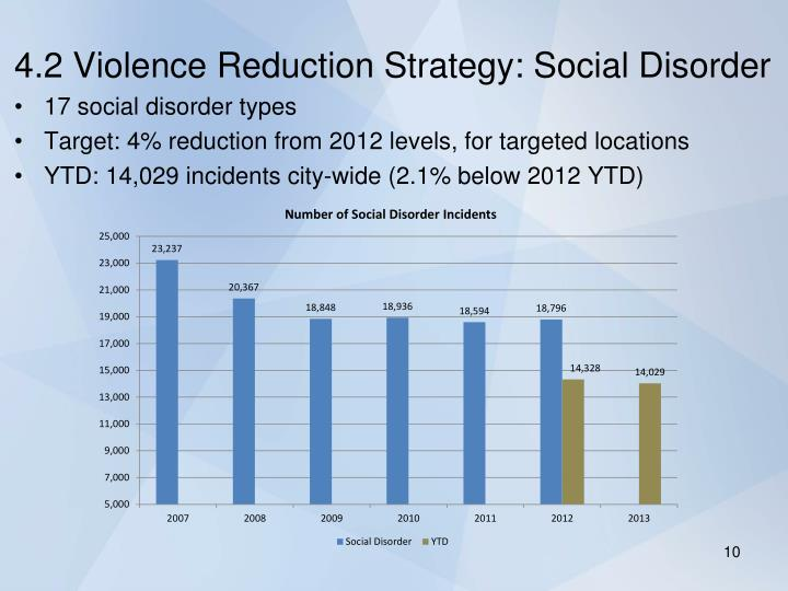 4.2 Violence Reduction Strategy: Social Disorder