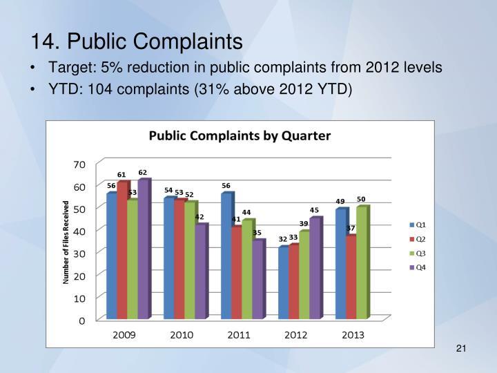 14. Public Complaints