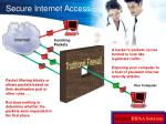 secure internet access
