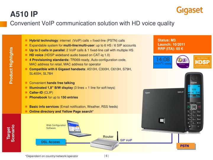 A510 IP