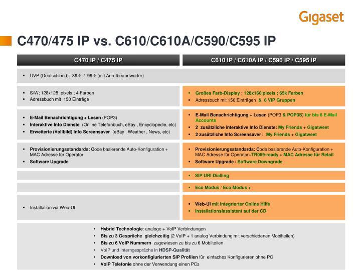 C470/475 IP vs. C610/C610A/C590/C595 IP