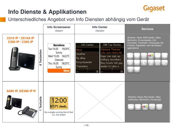 Info Dienste & Applikationen