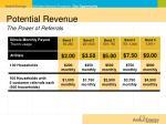 potential revenue2