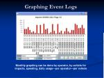 graphing event logs