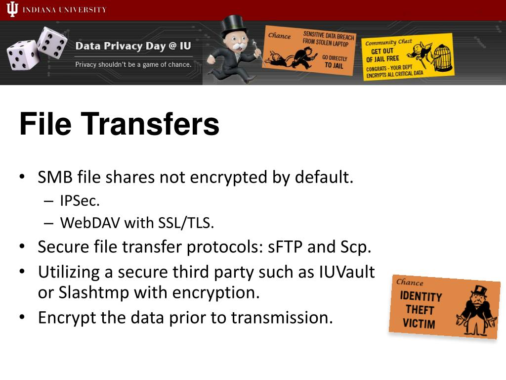 PPT - Data Encryption in Transit PowerPoint Presentation - ID:4998973