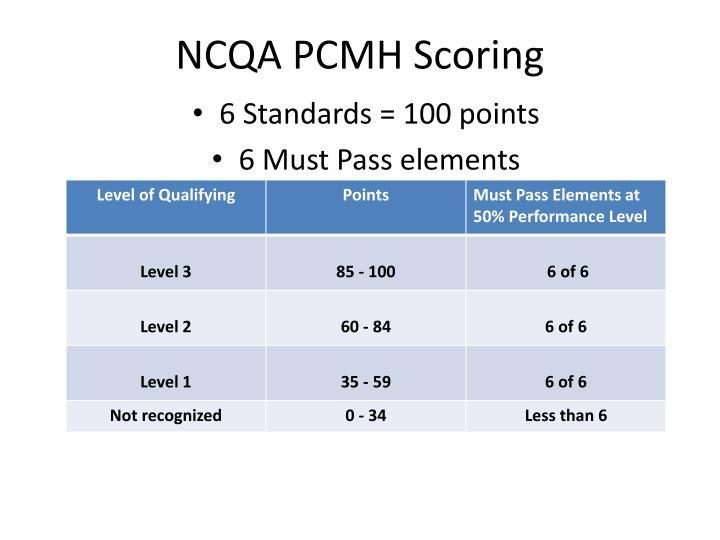 NCQA PCMH Scoring