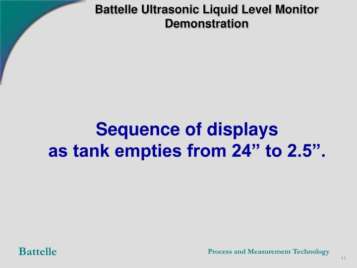 Sequence of displays
