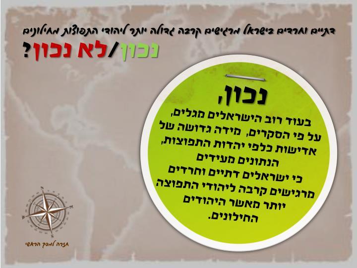 דתיים וחרדים בישראל מרגישים קרבה גדולה יותר ליהודי התפוצות מחילונים