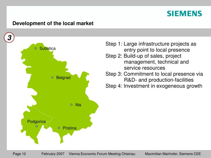 Development of the local market