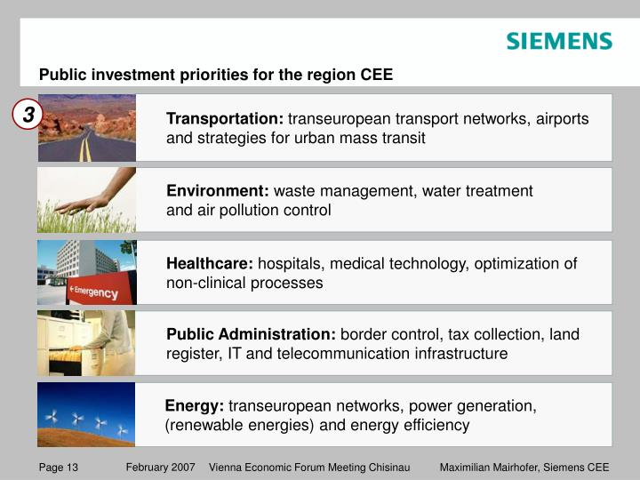 Public investment priorities for the region CEE