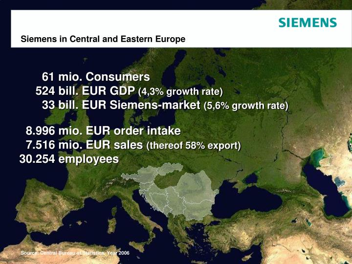 Siemens in central and eastern europe