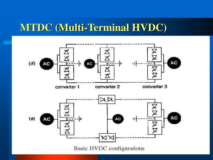 MTDC (Multi-Terminal HVDC)