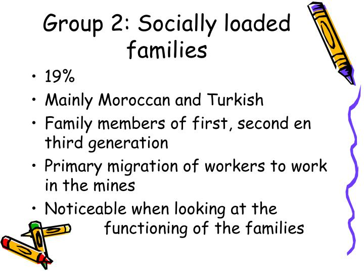 Group 2: Socially loaded families