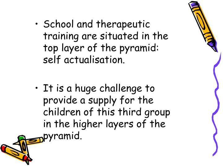 School and therapeutic training are situated in the top layer of the pyramid: self actualisation.