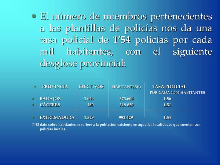 El número de miembros pertenecientes a las plantillas de policías nos da una tasa policial de