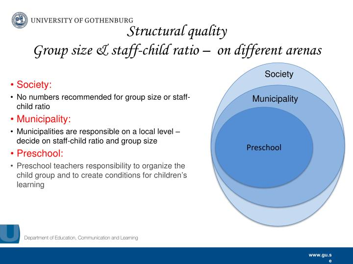 Structural quality