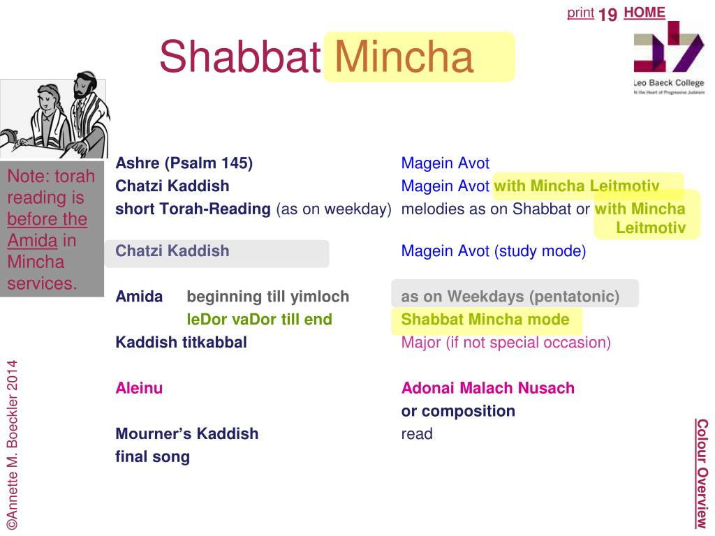 PPT - Overview of the Nusach for the whole year [ UK edition