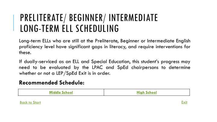 Preliterate/ Beginner/ Intermediate